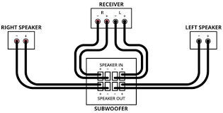 home theatre subwoofer wiring diagram wiring diagram home subwoofer wiring solidfonts