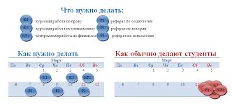 Дипломная работа на заказ в Украине Киеве ➤ Фортуна  Статистика по дипломам курсовым