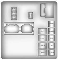 buick enclave 2011 2012 fuse box diagram auto genius buick enclave fuse box instrument panel relay side