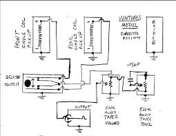 mosrite guitar wiring diagram mosrite wiring diagrams mosrite pickup wiring diagram mosrite wiring diagrams