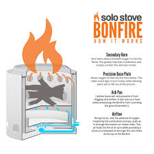 Solo Stove Bonfire Ludlow Stoves Cool Fire Pits Outdoor Fire Pit Fire Pit