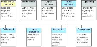Lease Calculator Excel Equipment Lease Calculator Excel Car Lease