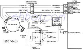 diagnose the optispark ls1lt1 forum lt1 ls1 camaro firebird shbox com 1 95 ign system schematic jpg diagram