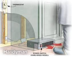 space heaters for bathrooms. 16 Ways To Warm Up A Cold Room. Bathroom HeaterSmall Space Heaters For Bathrooms
