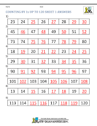Counting Chart By Tens To 120 1st Grade Math Worksheets Counting By 1s 5s And 10s