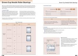 Needle Roller Bearing Size Chart Pdf Drawn Cup Needle Roller Bearings Pdf Free Download