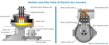 york furnace wiring diagram wirdig furnace wiring diagrams honeywell get image about wiring