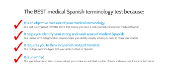 Types Of Medical Certifications Medical Spanish Terminology Study App Learn Medical Spanish Terms