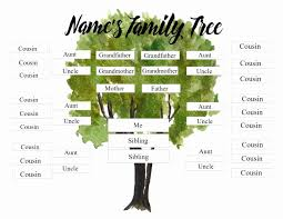 Free Family Tree Chart Maker Family Tree Template With Siblings Beautiful Free Editable