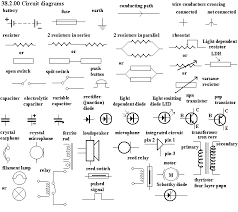 wiring diagram symbols car wiring image wiring diagram wiring diagram symbols gm wiring auto wiring diagram schematic on wiring diagram symbols car