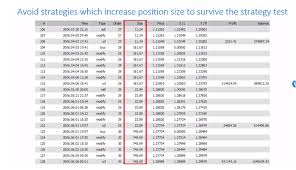 Forex Lot Size Chart Expert Advisor Scams And How Forex Traders Can Avoid Them
