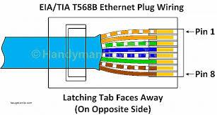 ethernet wiring diagram wall jack elegant wiring diagrams ethernet wall jack rj45 color ethernet to