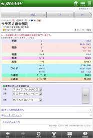 Jra 本日 の レース 結果