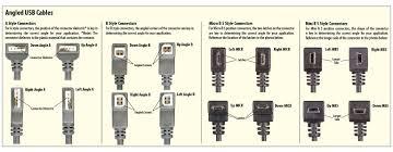 cat 5 wiring diagram b wiring diagrams tarako org Cat5 B Wiring Diagram diagram of cat 5 wiring scheme download more maps, diagram and cat5 type b wiring diagram