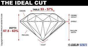 Diamond Cut Chart Ideal Pin On Competition
