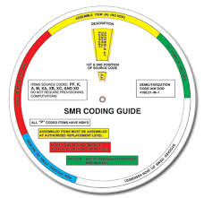 Wheel Conversion Chart Wheel Charts
