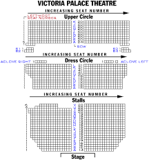 Victoria Palace Seating Chart Victoria Palace Theatre Playbill