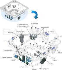 caldera spa schematic wire center \u2022 caldera spa wiring diagram caldera spa schematic application wiring diagram u2022 rh diagramnet today caldera spa chemicals needed caldera spa
