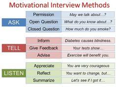 Motivation Interview Questions 68 Best Motivational Interviewing Images Motivational