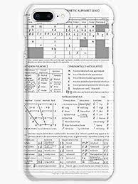 The cambridge dictionary uses international phonetic alphabet (ipa) symbols to show pronunciation. International Phonetic Alphabet Phone Case For Apple Iphone 8 Plus Buy Online At Best Price In Uae Amazon Ae
