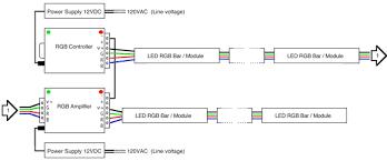 rgb led strip wiring diagram wiring diagram and schematic design rgb led strip wiring diagram wellnessarticles