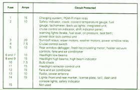 fuse mapcar wiring diagram page  1998 opel blazer 2 door lamp fuse box diagram