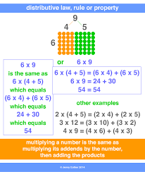math laws distributive law rule or property a maths dictionary for kids