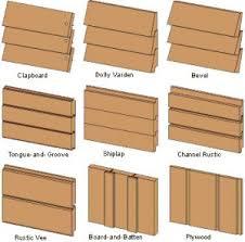 exterior panel siding. siding types exterior panel