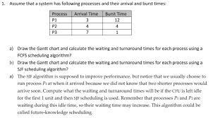 Gantt Chart Fcfs Scheduling Algorithm Solved 1 A Draw The Gantt Chart And Calculate The Waitin