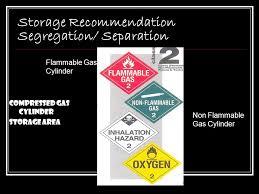Segregation Of Dangerous Goods Storage Chart Chemical Hazard Safety The Basic Chemical Hazard