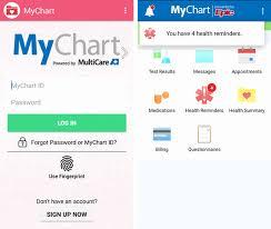 Rare Mychart Conemaugh Hospital Chart Ideas University
