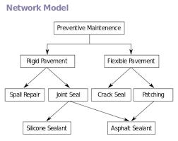 Relational Data Modelling Database Model Wikipedia