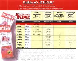 Infant Tylenol Dosage Chart By Weight 20 Best Infant Tylenol Dosing Chart By Weight