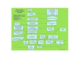 Accounting Flowchart Template Classy Electricity Schematics Symbols Electrical Diode Draw Circuits