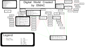 Smt Multiverse Chart 75 Yhvh Universe Map Puaskotome