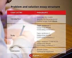 The Problem Solution Essay Structure Kanan Prep