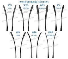 Www Totalhockey Com Ui Sizing Hockey Stick Blade Charts Bg