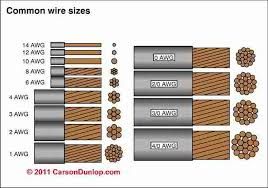 electrical wire sizes diameters table of electrical service common electrical wire sizes c carson dunlop associates