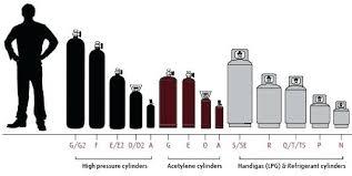 Oxy Acetylene Tank Sizes Colsa Co