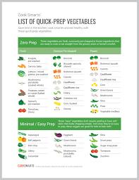 Cook Smarts List Of Quick Prep Vegetables Cook Smarts