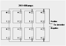 59 marvelous figure of 12vdc to 24vdc converter circuit diagram 12vdc to 24vdc converter circuit diagram awesome 12 volt solar system wiring diagram 12 volt home