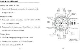 Instruction Manual Template Sample User Manual Template Software Samples Best Policy