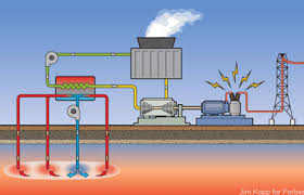 thermal power plant animation diagram the wiring diagram biomass thermal power 25 cutting edge designs webecoist wiring diagram