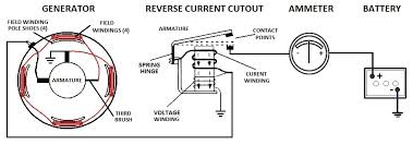 Ford Voltage Regulator To Generator Wiring Diagram