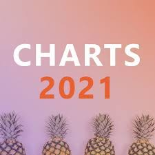 If you need any song code but cannot find it here, please give us a comment below this page. Charts 2021 Top 100 Aktuelle Charts Hits Musik Mix 2021 Zum Zocken Radio Pop 2021 Top 2021 Playlist By Sunsubirorecords Spotify