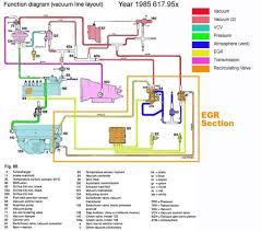 cruise control wiring schematic 2002 camaro wirdig 86 camaro radio wiring diagram 86 get image about wiring