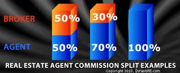 Real Estate Agent Commission Split Dynasty Real Estate