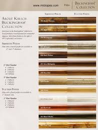 kirsch buckingham collection dry rods low with regard to measurements 1071 x 1415