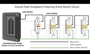 favorite sr20det wiring harness diagram wiring an s13 sr20det up for s13 sr20det wiring diagram premium gfci branch circuit wiring diagram internachi inspection graphics library electrical service
