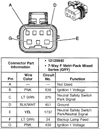 buick rendezvous wiring wiring diagrams best i need wiring schematics for the 7 way connector to the neutral buick rendezvous blue buick rendezvous wiring